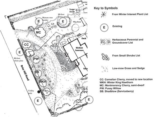 Residential Planting Plan Speaking Of Landscapes Llc