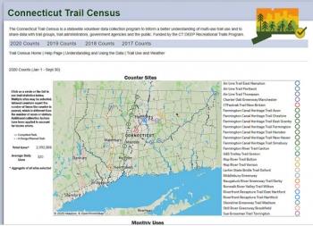Connecticut Trail Census